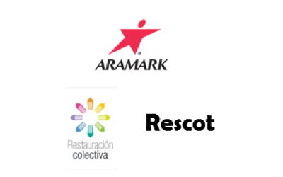 Acquisition to Alcodra Group and other individual shareholders of Rescot